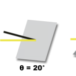 Flat Shading Source
