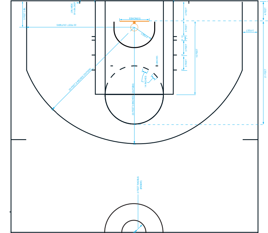 Basketball court diagram with measurements basketball for Half basketball court diagram