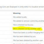 Unity3D documentation shows various version control status symbols used in the UI.