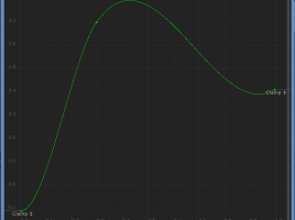 "Unity3D's ""Curve Window"" allows you to graphically modify a curve."